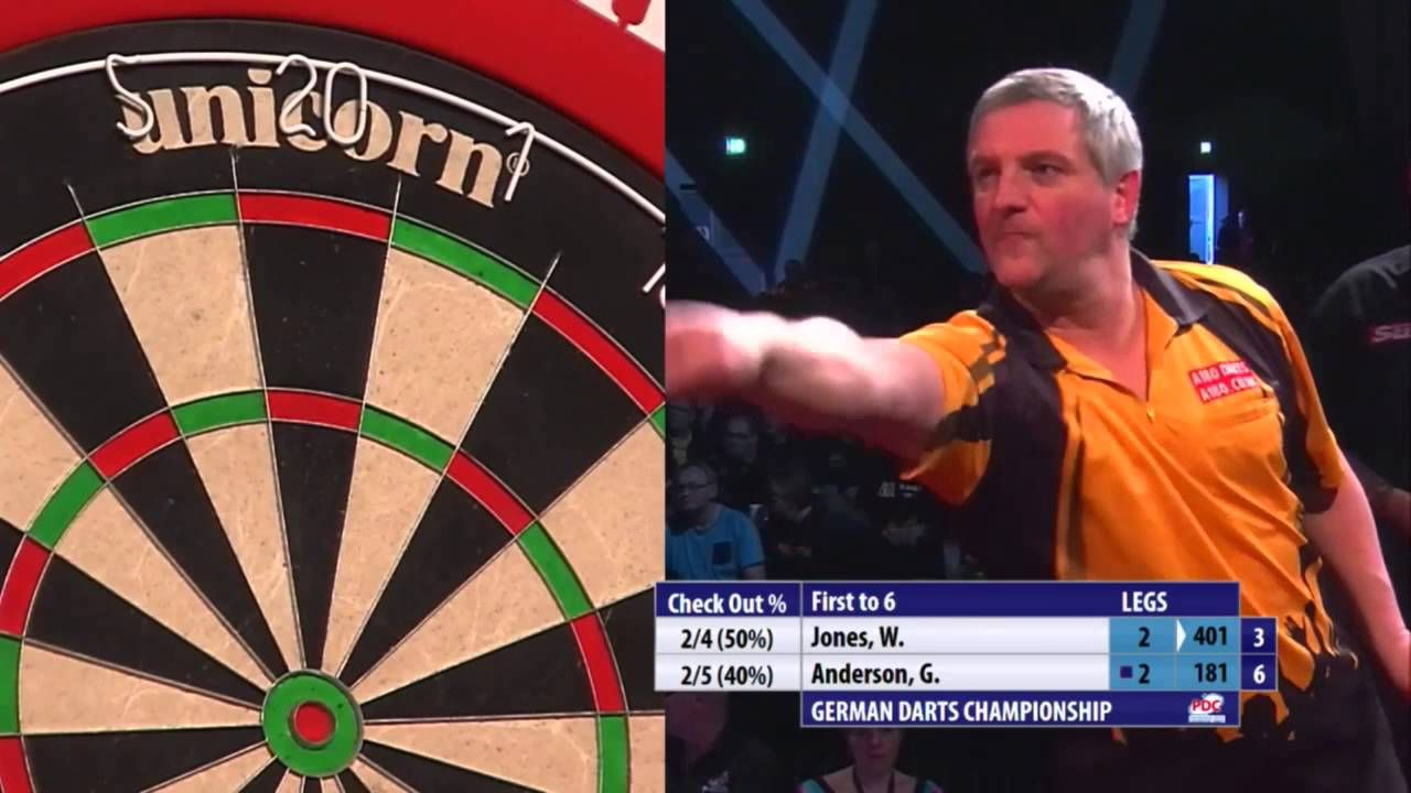 Wayne Jones Darts
