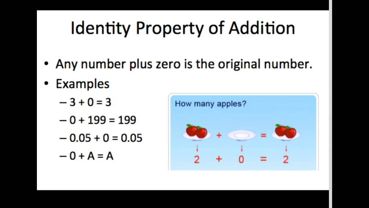 Identity Property of Multiplication and Addition #2 - YouTube