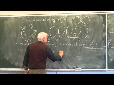 Covering spaces and 2-oriented graphs | Algebraic Topology | NJ Wildberger