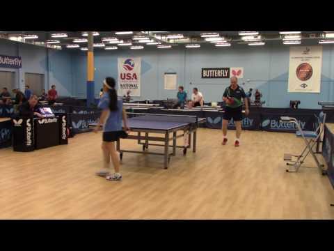 U4000, Gregg Robertshaw vs Stephanie Sun