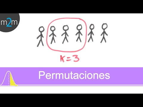 12. Derivative of a Constant multiplied by a function, property DEMONSTRATION, using limitиз YouTube · Длительность: 8 мин38 с