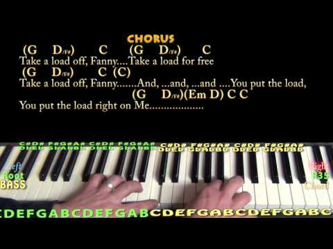 The Weight (The Band) Piano Cover Lesson in G with Chords/Lyrics