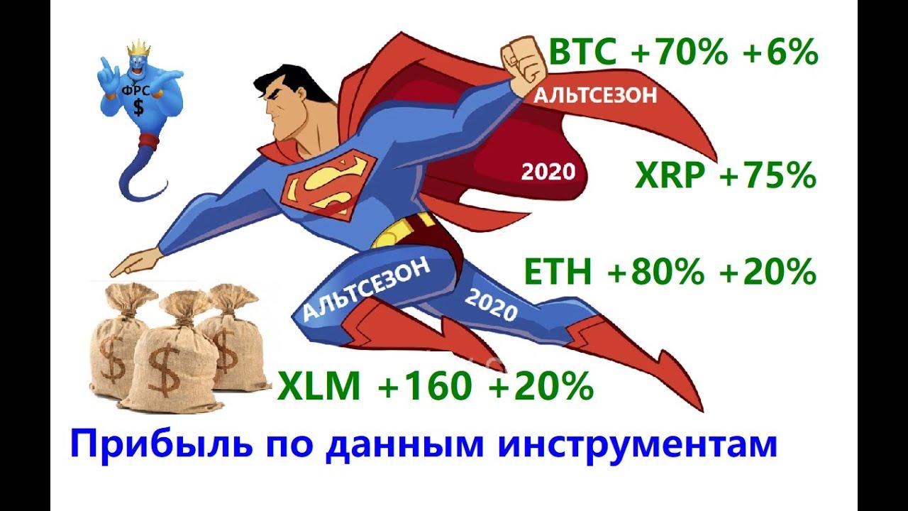 Доминация BTC и прокачка альтов  Обзор работы на BTC ETH XRP XLM