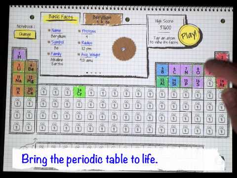 Atomidoodle Periodic Table of Elements Game - StartsAtEight