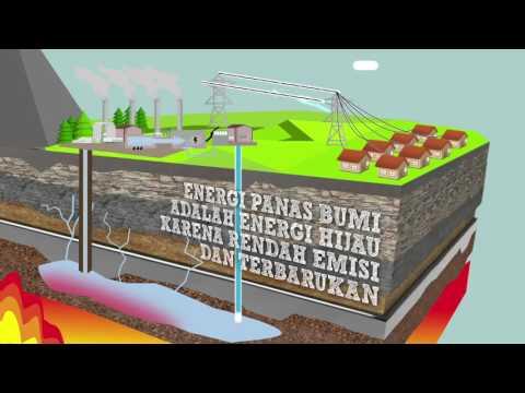 Tahukah Anda tentang Geothermal di Indonesia ?