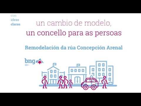 Concepción Arenal Sentido Único