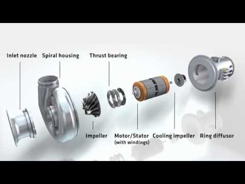 Turbo Blowers: Magnet Bearing vs  Airfoil Bearing