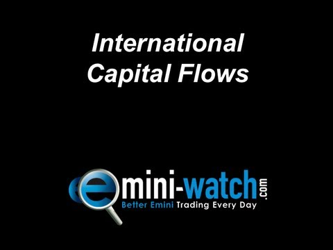 International Capital Flows & Central Bank Intervention