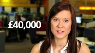 Aviva car insurance - Personal Accident cover made simple