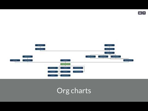 Watch Lextree for Legal Entity Management
