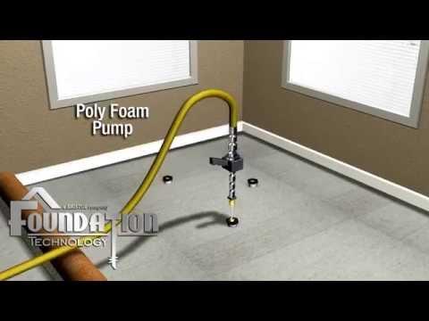 What is Polyurethane Foam Concrete Leveling