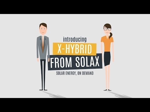 SOLAX Smart omvormers - Solarclarity