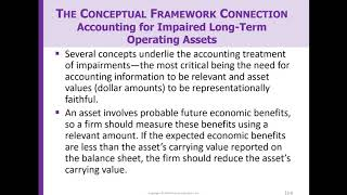 Introduction to impairmens of long-term operating assets
