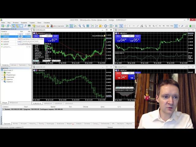 MetaTrader 5: Работа с графиками