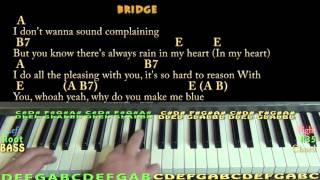 Please Please Me (BEATLES) Piano Cover Lesson with Chords/Lyrics