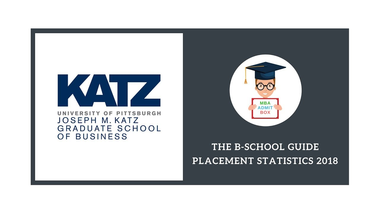 Bsg Katz Graduate School Of Business Placement Statistics 2018