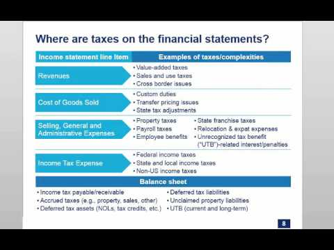 Tax Provision - 2015 Fall BUS225L Class 1 (SJSU MST - Adjunct Prof: Jeff Sokol)