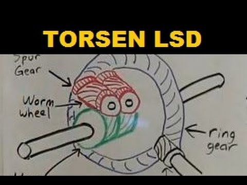 Torsen Limited Slip Differential - Explained