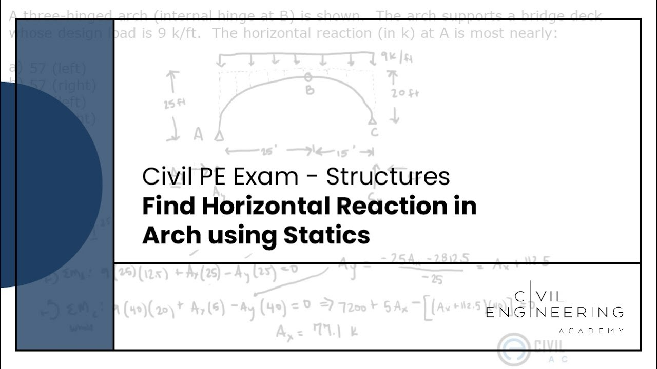 Structures-Find Horizontal Reaction in Arch using Statics