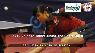 2013 Chinese Taipei Junior & Cadet Open: Day 2 - Morning Session
