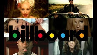 Billboard Hot 100 Top 100 Songs of Year-End 2005