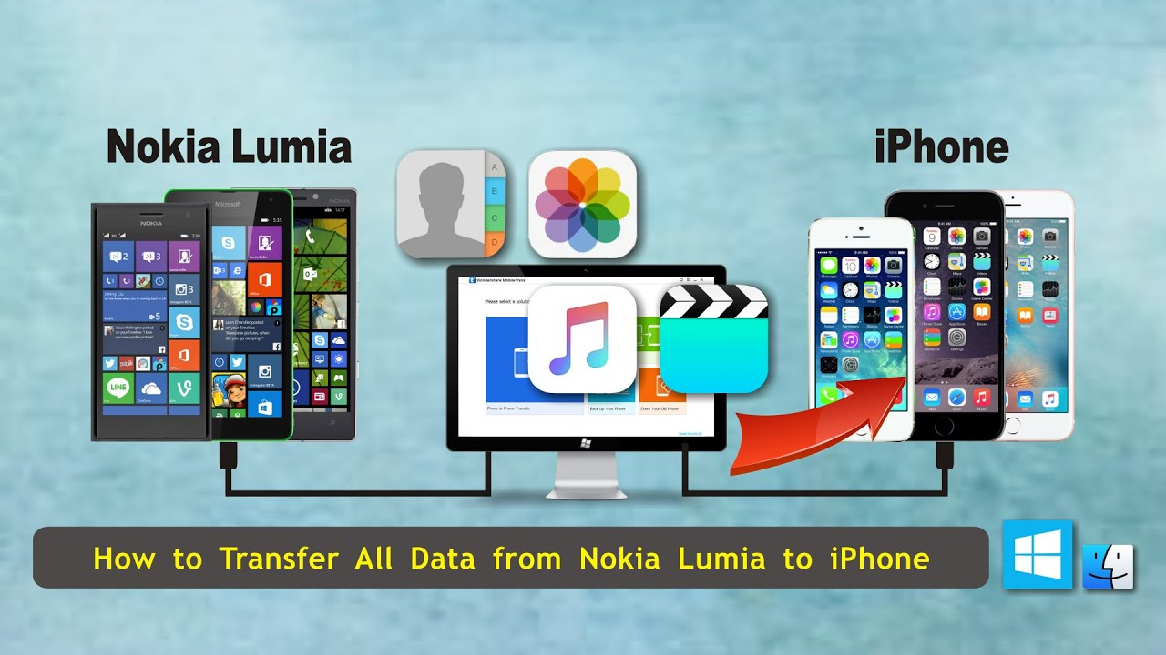 transfer all data to new iphone microsoft lumia phone transfer all data from nokia 2107