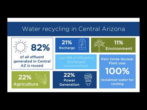 WRAN Webinar: Keeping Beer and Rivers Flowing – how craft breweries are taking action for Arizona's