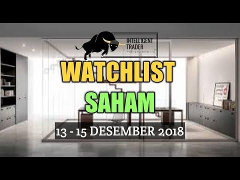 Analisa Saham (Periode 13 - 15 Desember 2018)