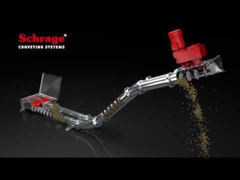 Animation - Tubular Drag Chain Conveyor for bulk material transport