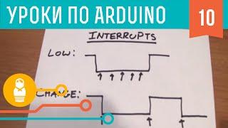 видео Для начинающих о прерываниях в Ардуино с помощью attachInterrupt