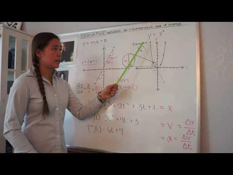 Derivative Lecture