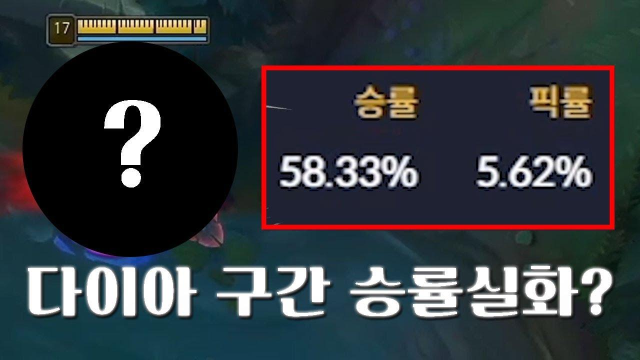 한번의 패치로 다이아구간 승률 58%찍은 떡상 챔피언 [엔마]