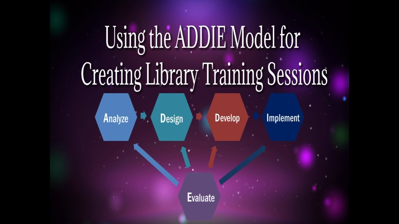 using the addie model for creating library training sessions florida library webinars [ 1280 x 720 Pixel ]