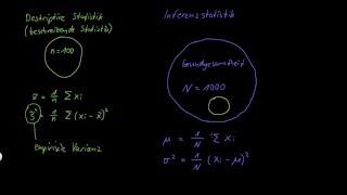 Inferenzstatistik vs deskriptive Statistik - FernUni Hagen - Wiwi