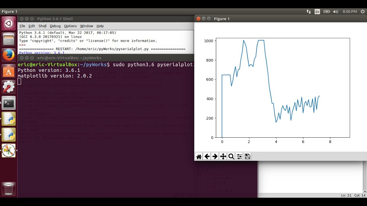 Arduino-er: Python run on Raspberry Pi (and PC running Ubuntu) to