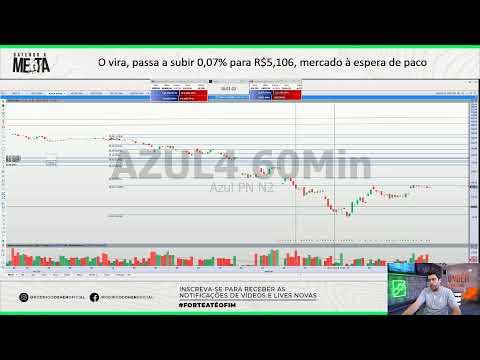 Bolsa de Valores na Prática - Operando Ao Vivo com Rodrigo Cohen (25/03)