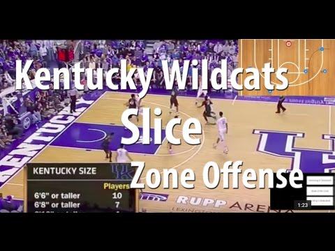 kentucky-wildcats-slice-basketball-play-|-zone-basketball-offense