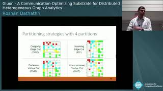 Gluon: A Communication-Optimizing Substrate for Distributed Heterogeneous Graph Analytics