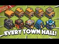 Gambar cover A Tip for Every Town Hall Level in Clash of Clans!
