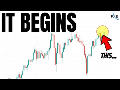Buy Now Or Sell The Stock Market This Week? This Is The Time! [Nasdaq, DOW, TSLA, SP500, BITCOIN]