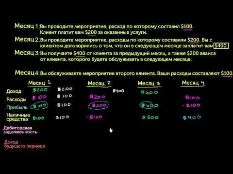 Метод начисления в бухгалтерской отчетности