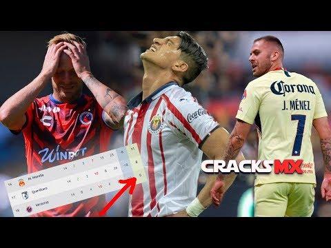 """¡FIFA deja sin PUNTOS a VERACRUZ!   Habrá LIMPIA en CHIVAS   """"MÉNEZ está ENOJADO"""""""