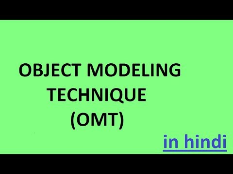 OBJECT MODELING TECHNIQUE (OMT) IN HINDI PART - 2