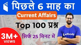 Last 6 Months Current Affairs 2018 | Top 100 Current Affairs Questions