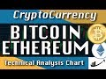'Temporary Bottom' BITCOIN : ETHEREUM Aug-11 Update CryptoCurrency Technical Analysis Chart