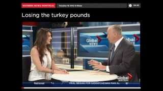 Losing the Turkey Pounds - How to Lose Weight After The Holidays