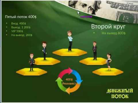 Заработок в интернете, Презентация Денежный поток, Cash potok
