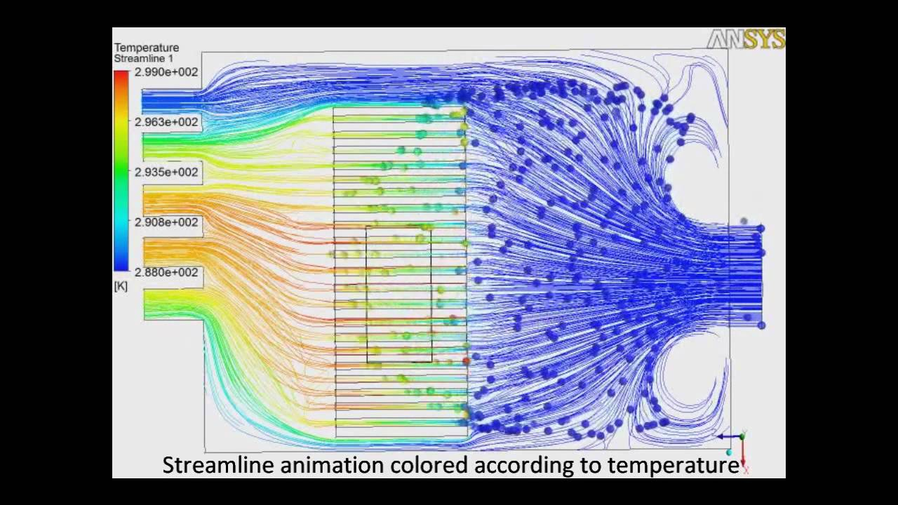 Ansys Fluent Heat Transfer Simulation Across A Cpu Heat
