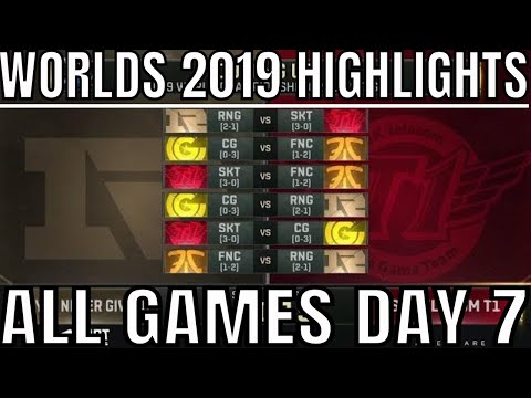 Worlds 2019 Day 7 Highlights ALL GAMES Group C Concluded