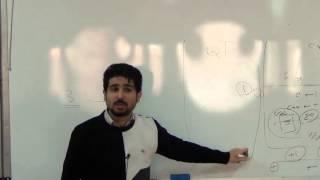ویدئو آموزشی برنامه سازی پیشرفته کلاس درس دانشگاه شریف